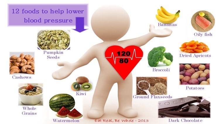 Trofikus fekélyek kezelése magas vérnyomással. Magas vérnyomás kezelése