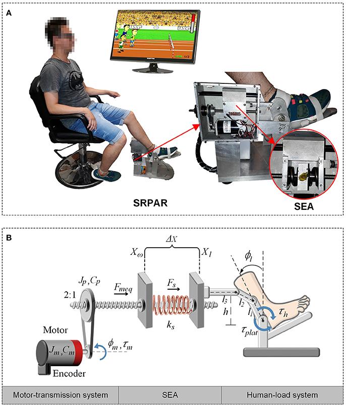 az ICB hipertónia betegségkódja cerebrolysin magas vérnyomás esetén