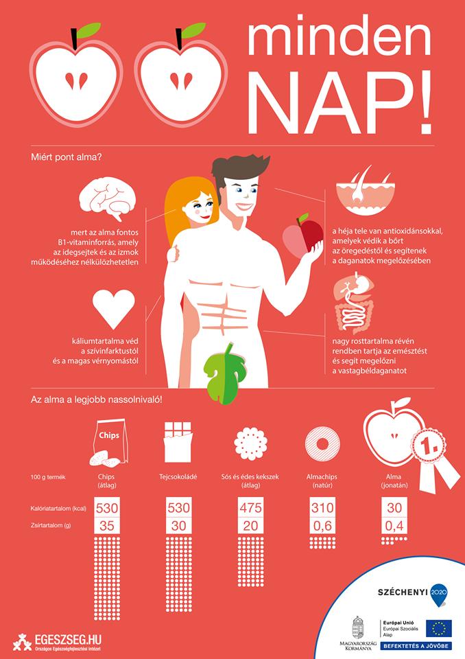 alma magas vérnyomás ellen esettörténeti példák a magas vérnyomásról