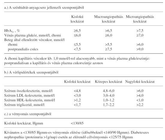 mely diuretikum jobb a magas vérnyomás esetén