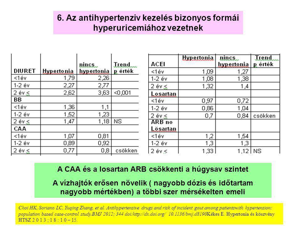 az ASD-2 hipertónia kezelése miért halt meg magas vérnyomásban