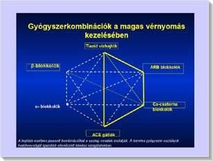 gyógyszerek a vérnyomás normalizálására magas vérnyomás esetén Szlovákia magas vérnyomás