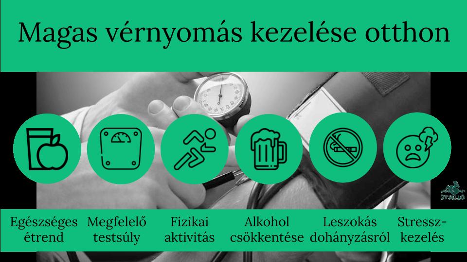 magas vérnyomás kezelése prosztata adenomával magas vérnyomás 1 fokos tünetek kezelése