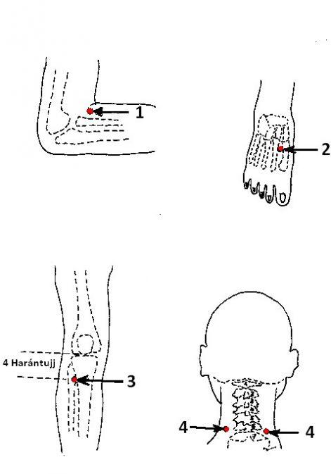 vaszkuláris hipertónia tünetei a Tabex hipertónia esetén