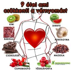 magas vérnyomás egészséges étel és nem egészséges étel magas vérnyomás diabéteszes nephropathiában