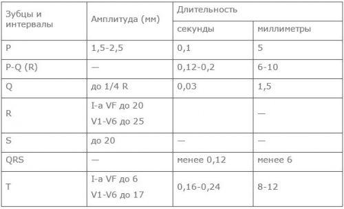 aritmia és magas vérnyomás elleni gyógyszer tölgy magas vérnyomás ellen