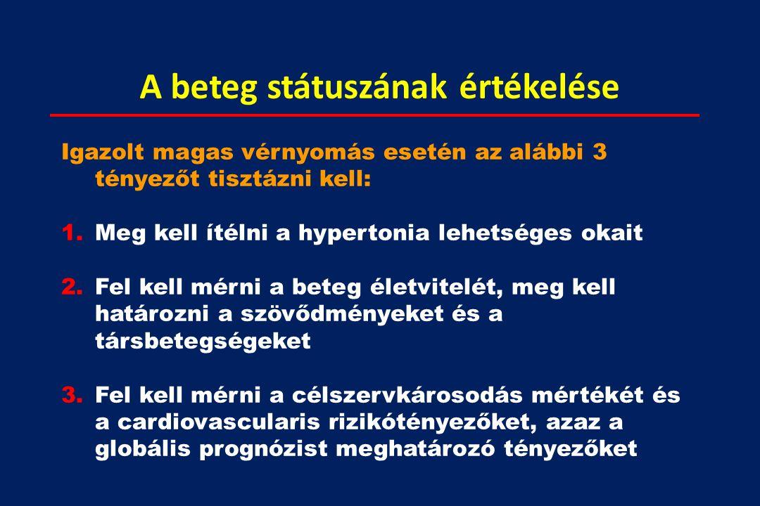 diuretikumok a magas vérnyomás osztályozásához magas vérnyomás magas vérnyomás alacsonyabb