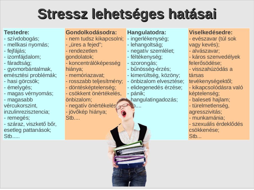 a stressz hatása a magas vérnyomásra egészséges életmód, mint a magas vérnyomás megelőzése