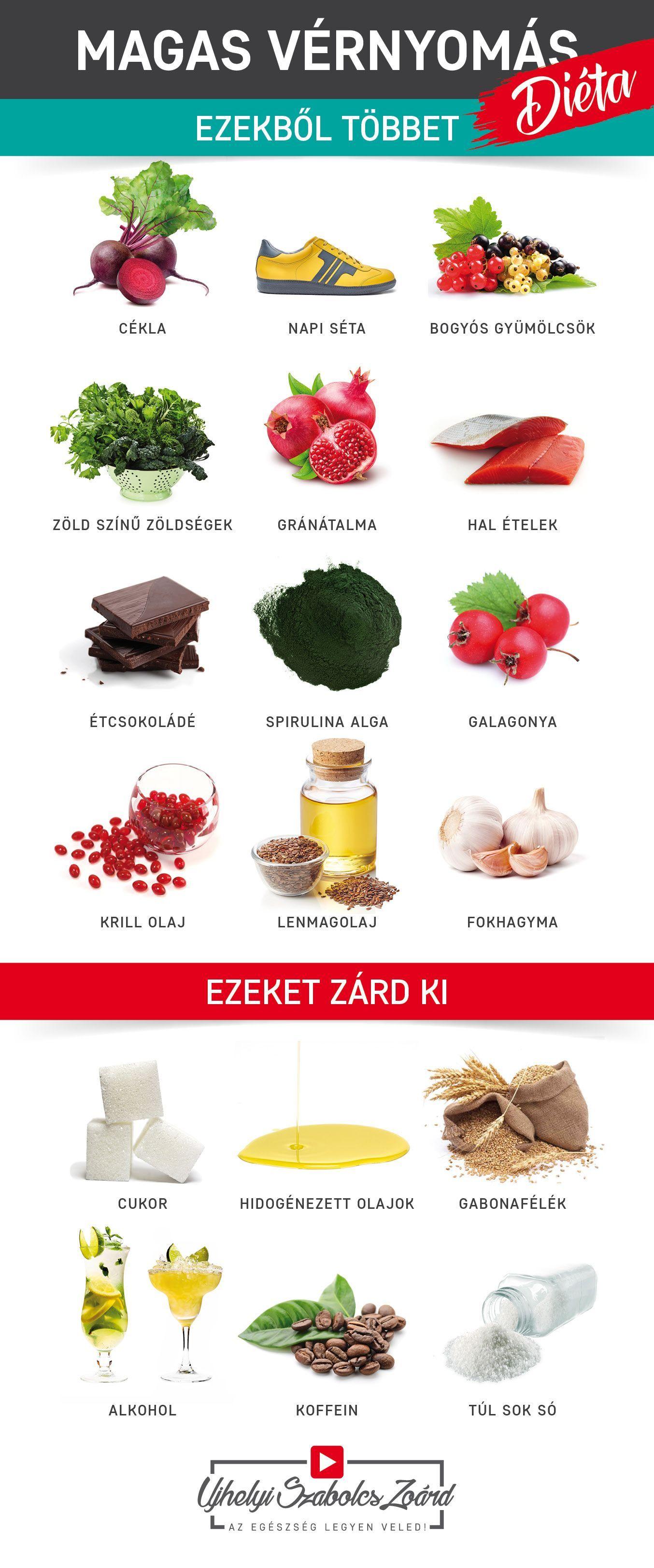 magas vérnyomás kerülendő ételek magas vérnyomás program