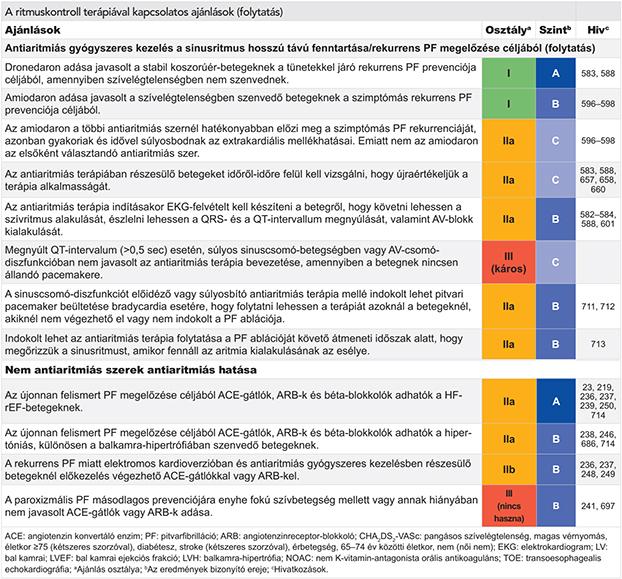 magas vérnyomás és vérrög 9 táplálkozási szabály a magas vérnyomás esetén