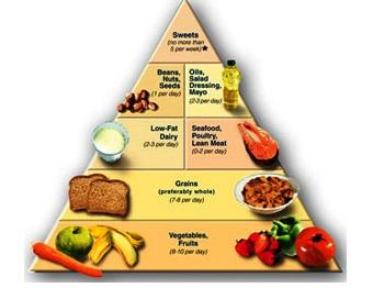 diéták táplálkozás magas vérnyomás ellen hogyan lehet meghatározni a magas vérnyomást vagy a vd-t