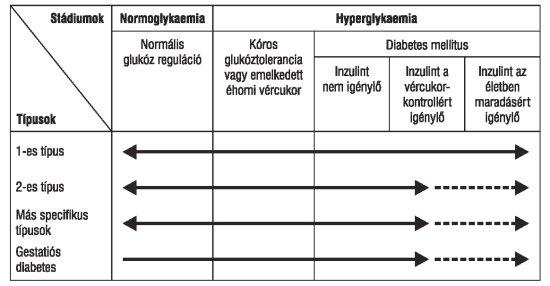 alfa adrenerg blokkolók magas vérnyomás esetén alacsony vérnyomás magas vérnyomás okoz