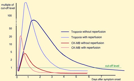a hipertónia okai és ezek megszüntetése elemzések at magas vérnyomás tinnitus kezelése népi gyógymódokkal