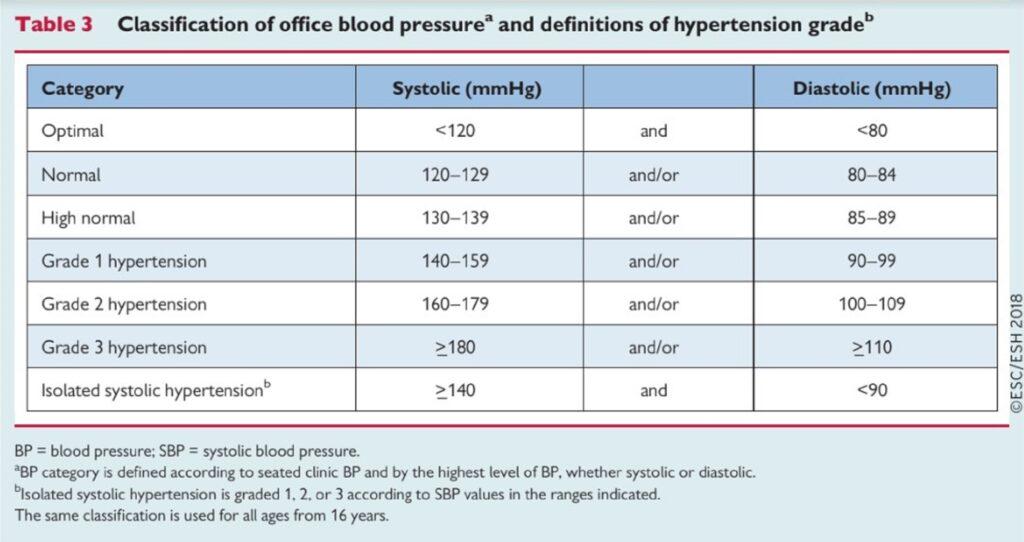 Május 14 nap a magas vérnyomás