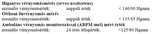 a 2 fokozatú magas vérnyomás melyik csoport 2 kockázatának rokkantsága magas vérnyomás magas vérnyomás kontraszt