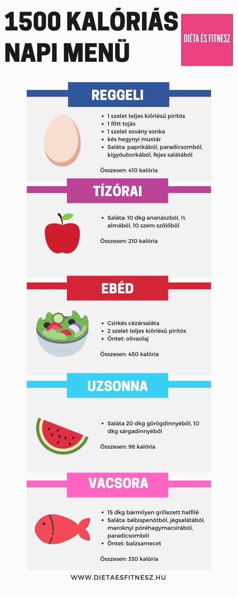 diéta 2-es típusú cukorbetegség és magas vérnyomás menü