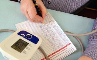 Hogyan mérjük a nyomást egy tonométerrel? - Anatómia November