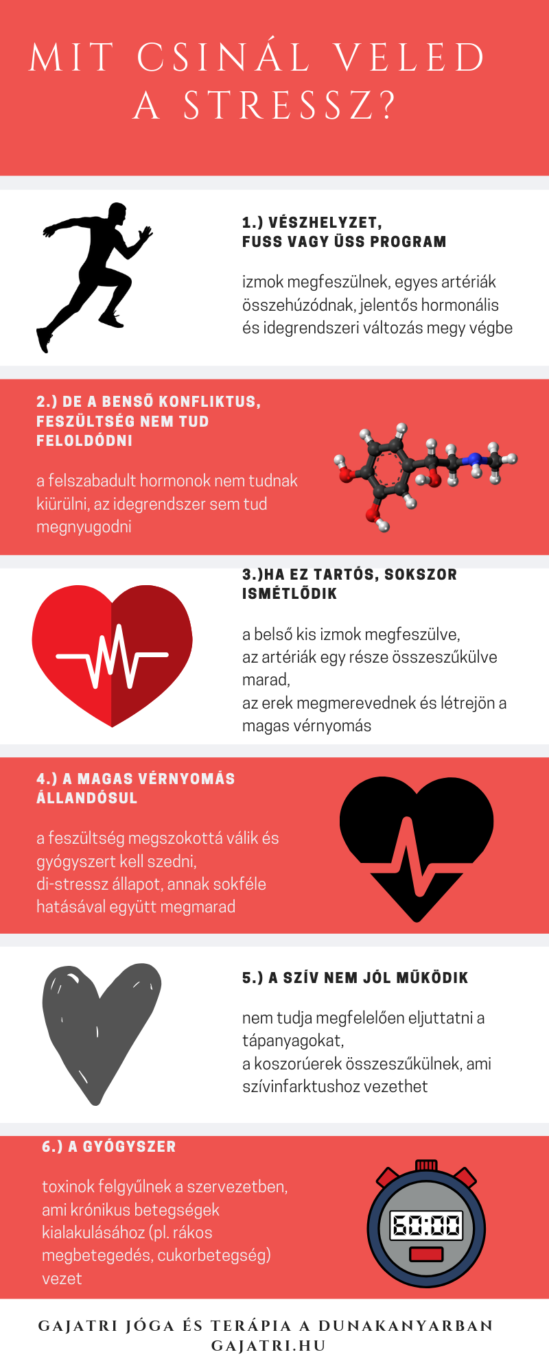 stressz és magas vérnyomás képek mi ez a betegség bél hipertónia