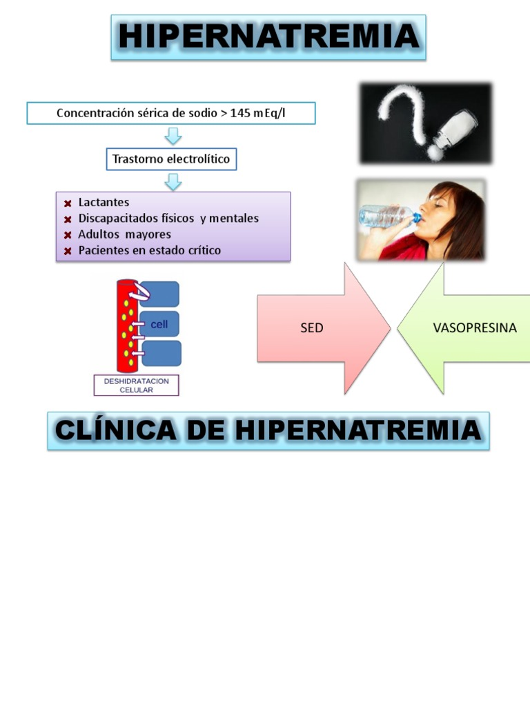 húgysav hipertónia
