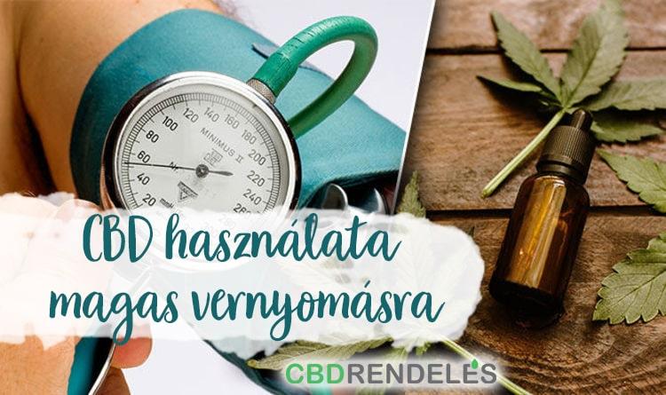 puffadás magas vérnyomás magas vérnyomás kezelése amlodipinnel